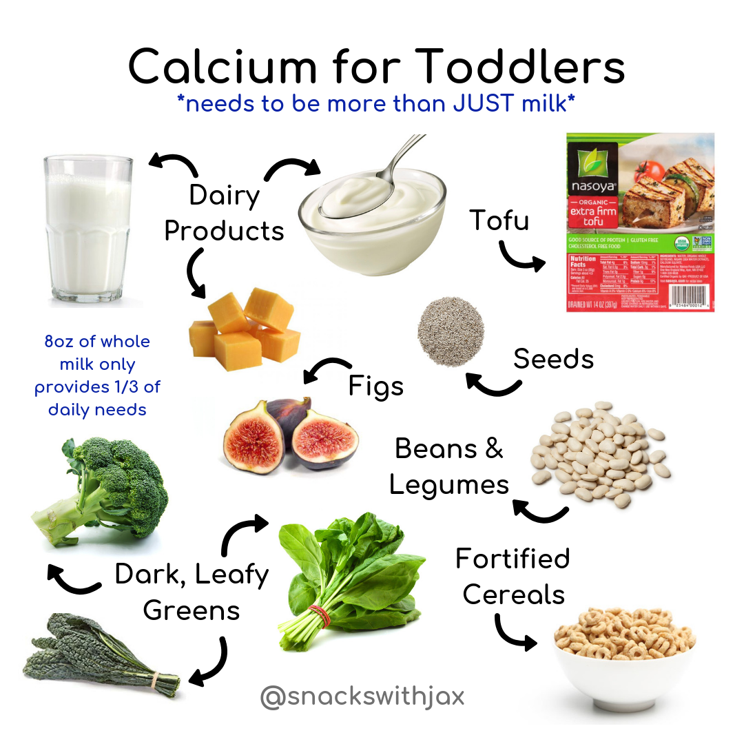Calcium for Toddlers and Children Good foods to eat