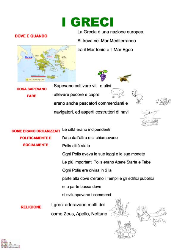 Risultati Immagini Per I Greci Antichi Scuola Primaria Storia