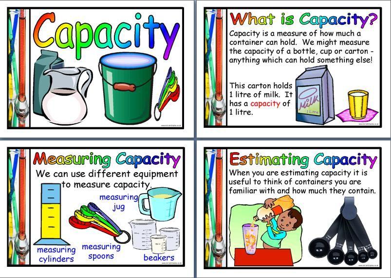 Capacity Poster Math Ideas Math Volume Capacity Math Activities