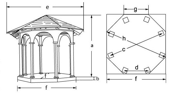 Gazebo Plan All About Gazebos Gazebos Review Gazebo Plans Gazebo Raised Bed Garden Design