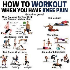 What I see when people are confused about knee pain is they act as though beyond squats and lunges t...
