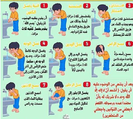 الوضوء Yahoo Image Search Results Muslim Kids Activities Islamic Kids Activities Islamic Books For Kids