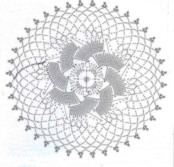 Patrones de ganchillo para imprimir: Fotos de diseños - Patrón de ...