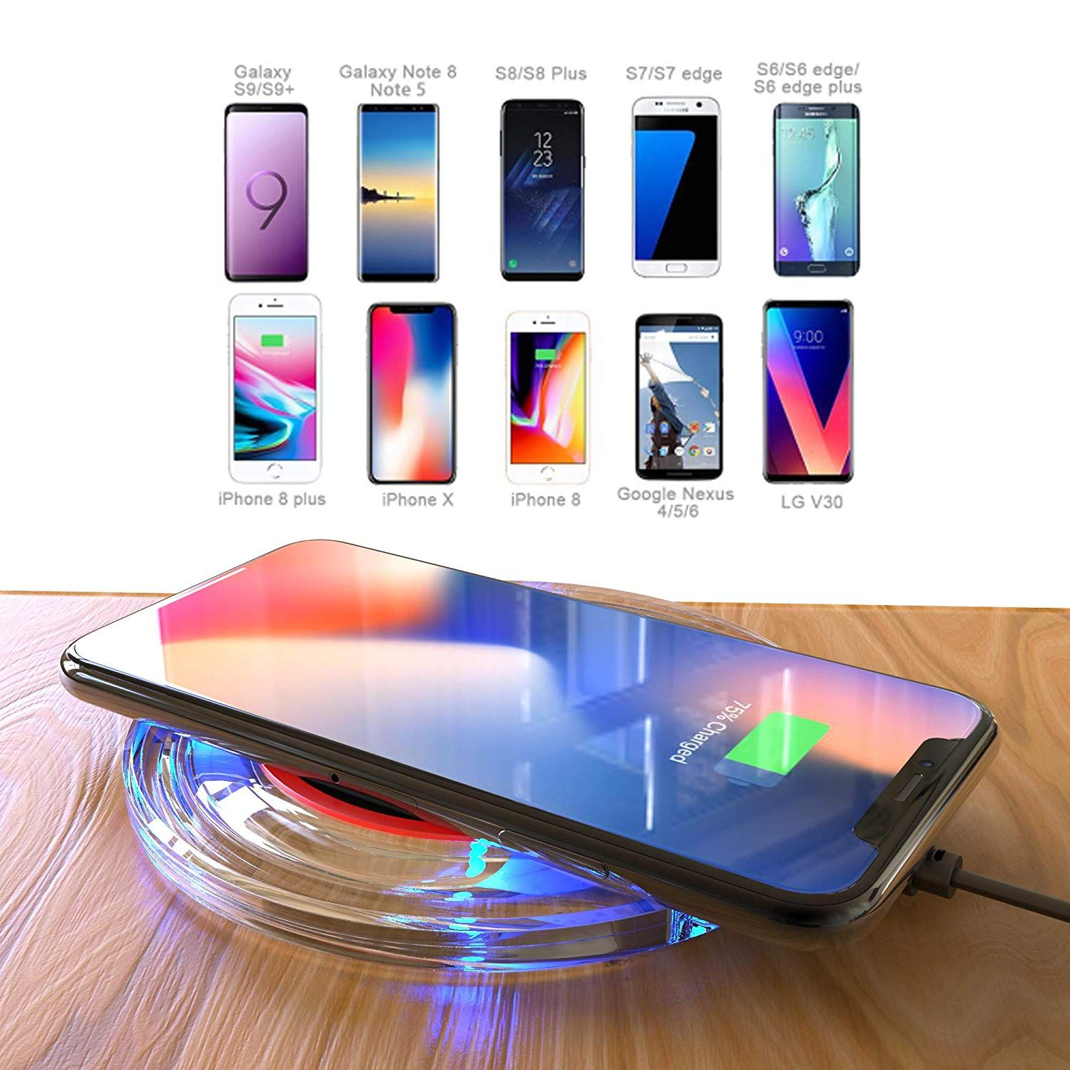 Ultra-Slim Wireless Charger Fast Charge Wireless Charging Pad Compatible 5W Qi-Enabled Phones