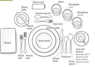 Dining Table Settings- Formal Dinner  sc 1 st  Pinterest & Dining Table Settings- Formal Dinner   TableScapes...Table Settings ...