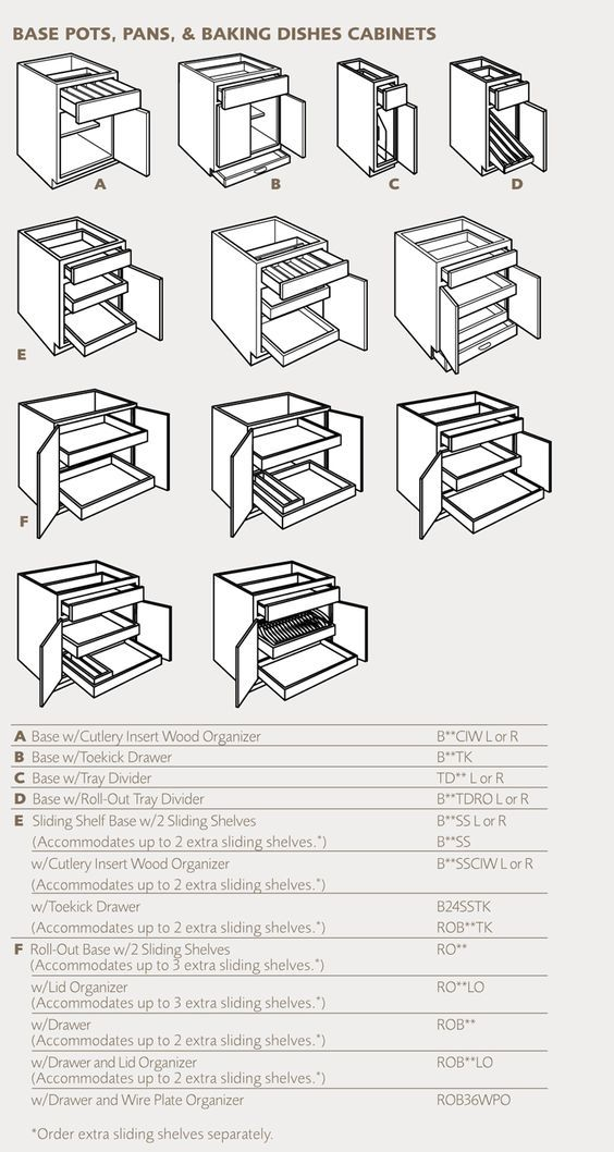 Cabinet Specifications   Buy kitchen cabinets, Wholesale ...