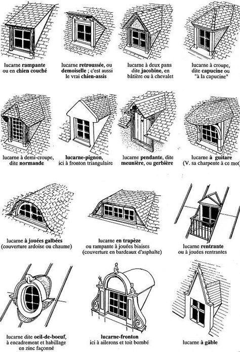 lucarne en 2019 lucarne de toit lucarne et toit. Black Bedroom Furniture Sets. Home Design Ideas