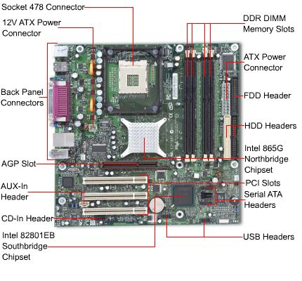 82801EB USB 20 DRIVER DOWNLOAD