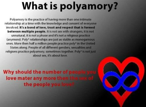 What is poly relationship
