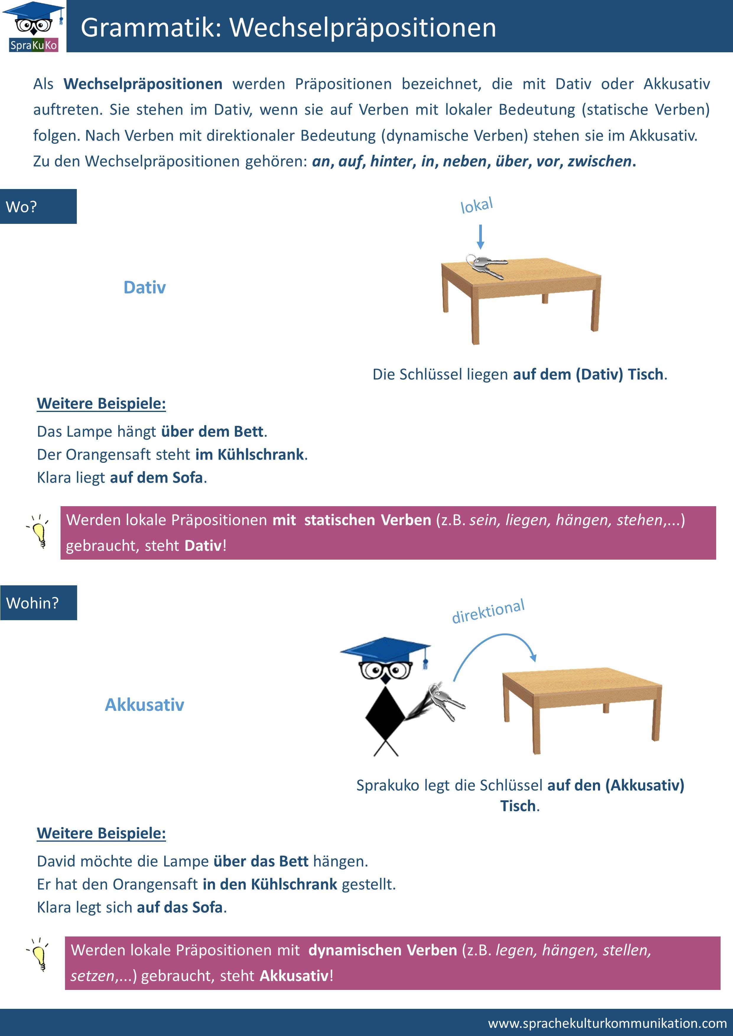 Wechselpräpositionen Präpositionen mit Akkusativ oder Dativ ...
