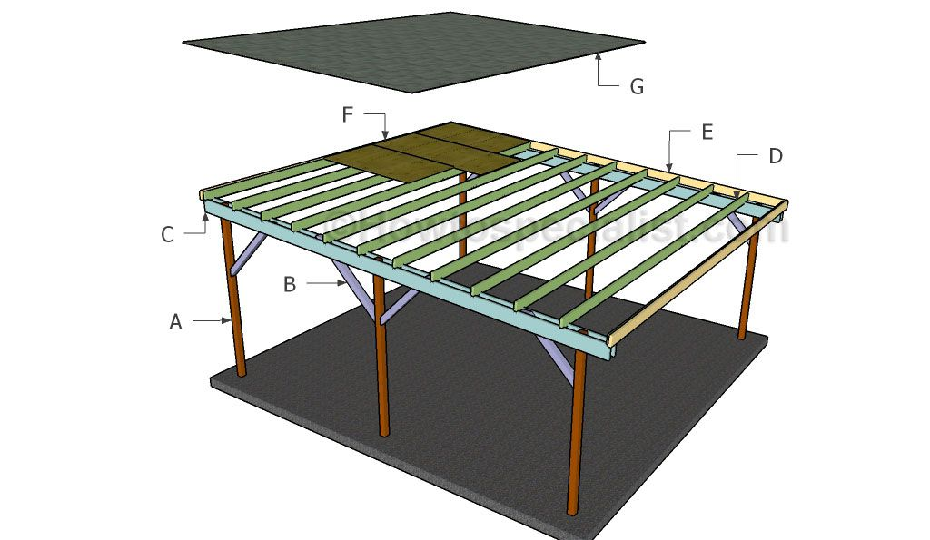 Flat roof double carport plans howtospecialist how to Wood carport plans free