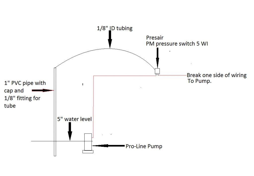 Square d well pump pressure switch wiring diagram intended for Comfy
