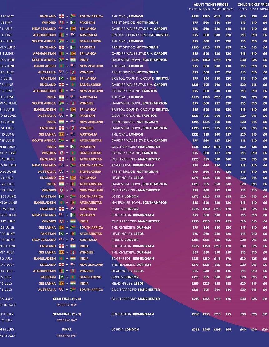 2019 Cricket World Cup Teams Venue Schedule