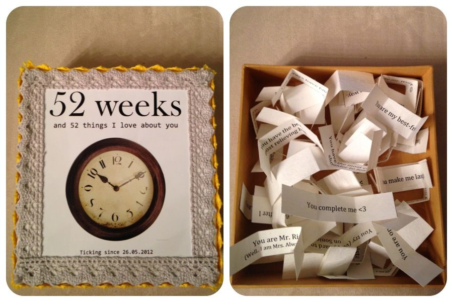 First Anniversary gift. Paper. Oh, I put the clock image