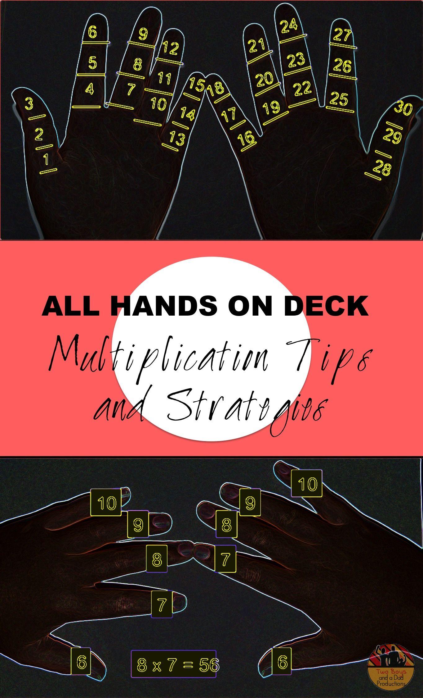 multiplication strategies and tips charts multiplication rh pinterest com