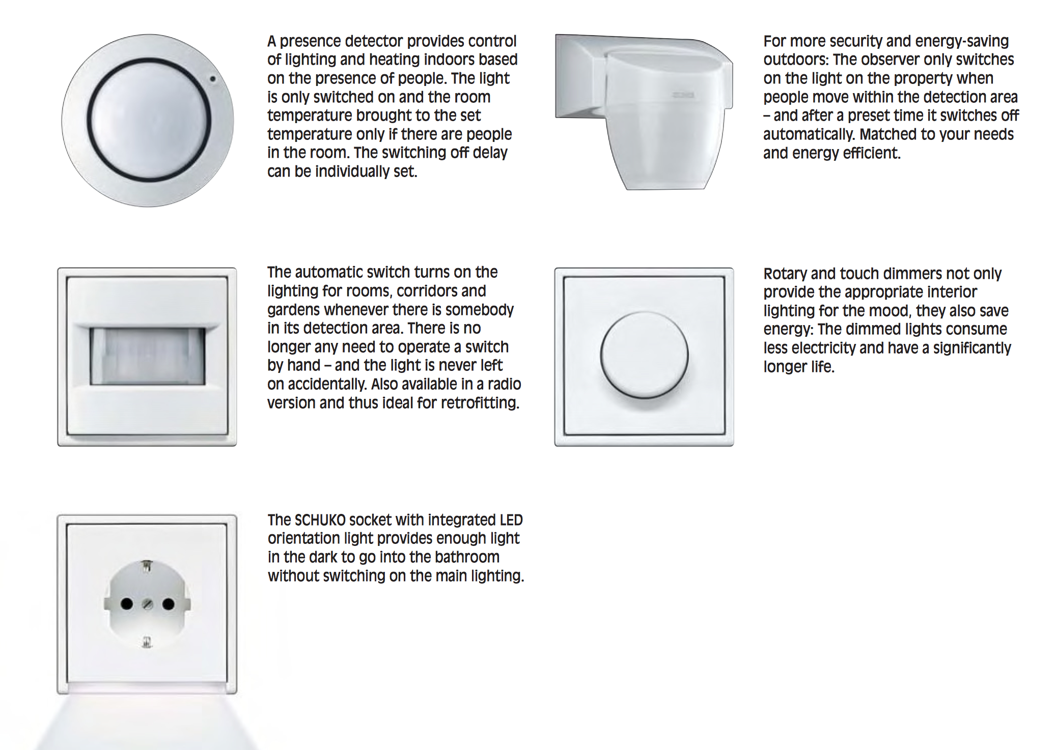 Smart control, room controller, Technology for home and hotel, Door ...