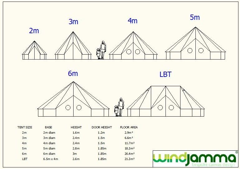 Quality Bell Tents And Yurts The Home Of Quality Canvas