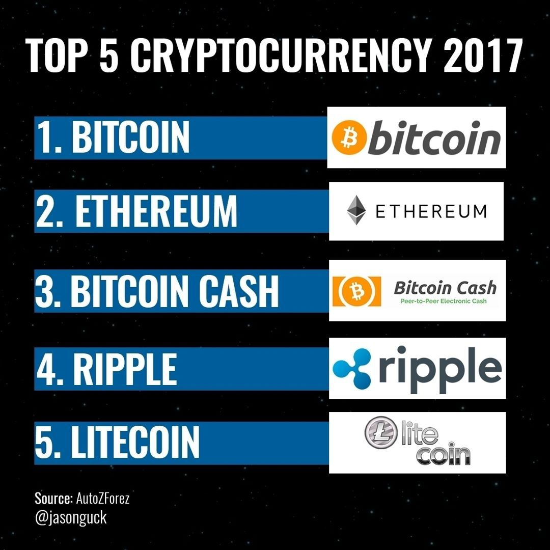 how save are cryptocurrencies
