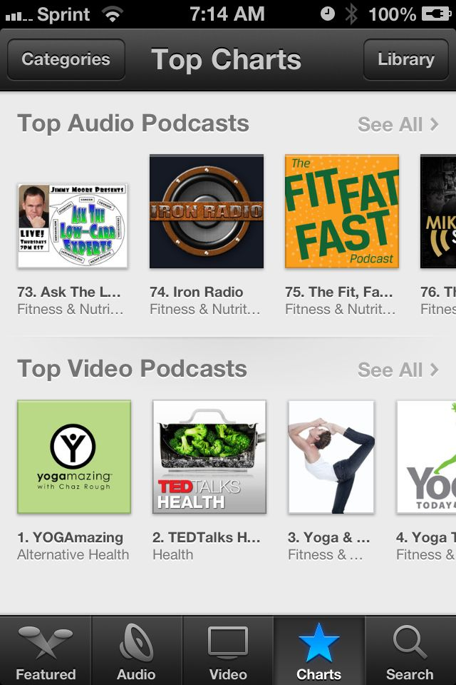 A top podcast! Thanks Apple for listing us! | Ironradio.org Weight ...