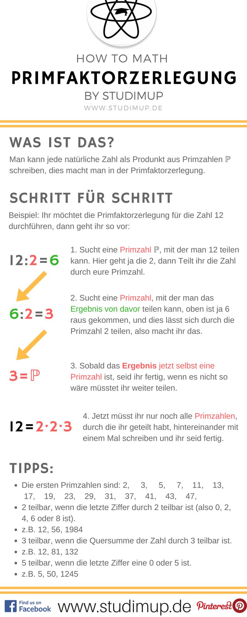 Die Primfaktorzerlegung einfach erklärt im Mathe Spickzettel von ...