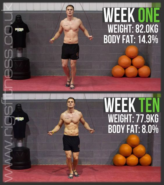 Want to lose body fat fast get rid of running walking and before after fat loss video and photo shows you how to lose body fat fast with skipping boxing training and functional fitness lose weight the right way ccuart Choice Image