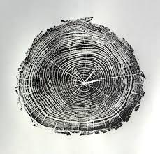 Resultado de imaxes para tree tattoo small rings