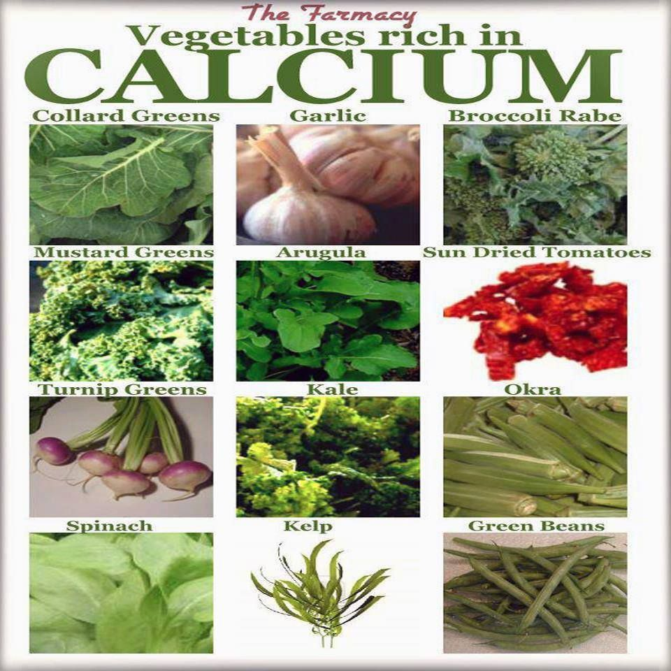 Calciumrich Vegetables.. Which is your favorite here