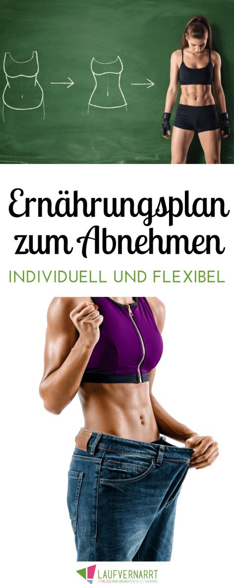 Ernährungsplan zum Abnehmen - so erstellst du dir deinen Ernährungsplan - Laufvernarrt