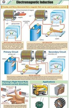 Basics | 033_ENERGY (ЭНЕРГИЯ) | Pinterest | Electrical engineering ...