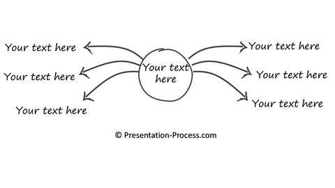 Powerpoint Hand Drawn Spider Diagram Tutorial  Powerpoint Chart