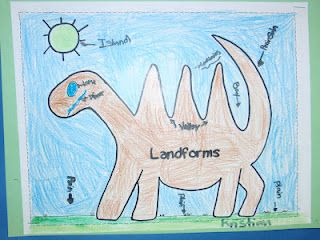 Landform Dinosaur  Download The Dinosaur And Landform List For