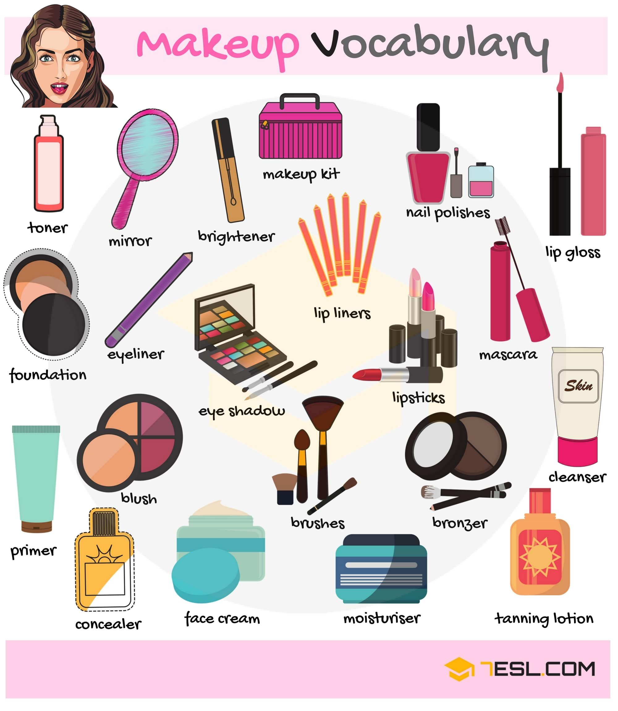 Makeup and Cosmetics Vocabulary in English Palabras