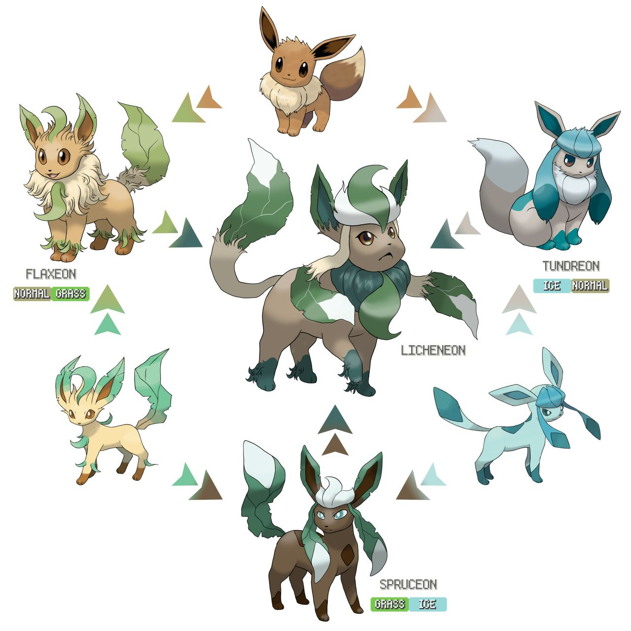 inane talent another round of eeveelution fusions feat eevee