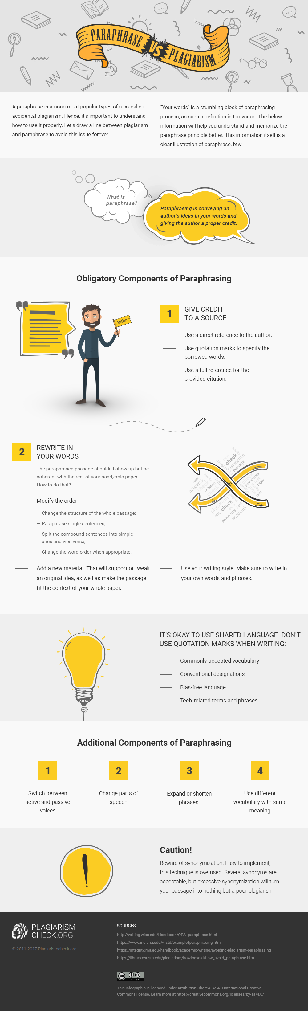How To Avoid Paraphrase Plagiarism Infographic Educational Information Literacy Don T Plagiarize