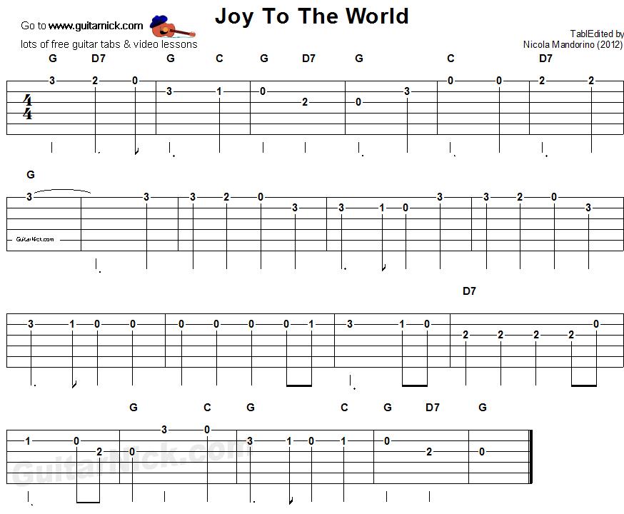 Guitar chord tablature