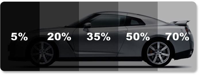 Best Window Tint Film In 2019 Top 5 Reviews Comparison