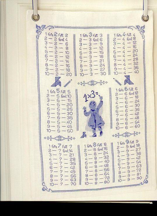 Gallery.ru / Фото #18 - Детские воспоминания вышивки крестом - natalytretyak