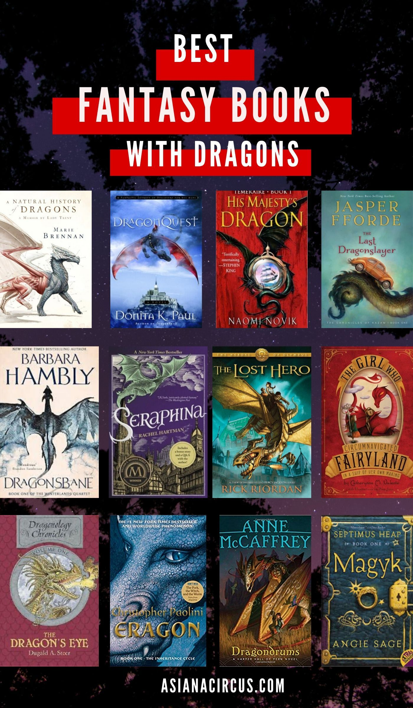 45 Best Fantasy Novels Book Series With Dragons 2020 Updated Ac Fantasy Books Dark Fantasy Book Epic Fantasy Books