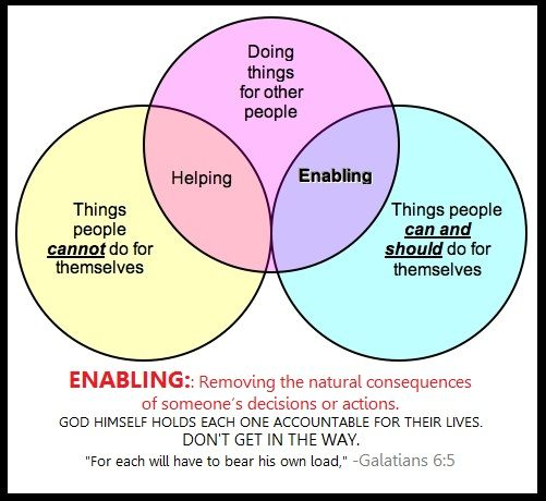 the differences between counseling skills and Difference between counselling and other helping activities counselling differs   deeper than it seems people in different professions use counselling skills.