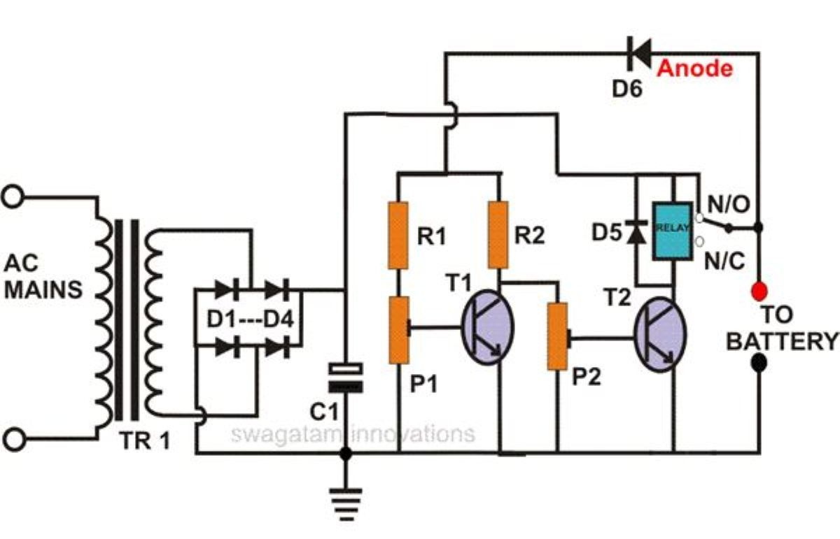 The post explains a simple self regulating battery charger circuit using  just two transistors.