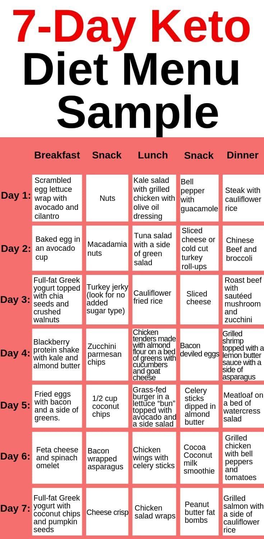 Diet Menu 7Day Keto Meal Plan for Beginners menu Keto Diet Menu 7Day Keto Meal Plan for BeginnersKeto Diet Menu 7Day Keto Meal Plan for Beginners menu Keto Diet Menu 7Day...