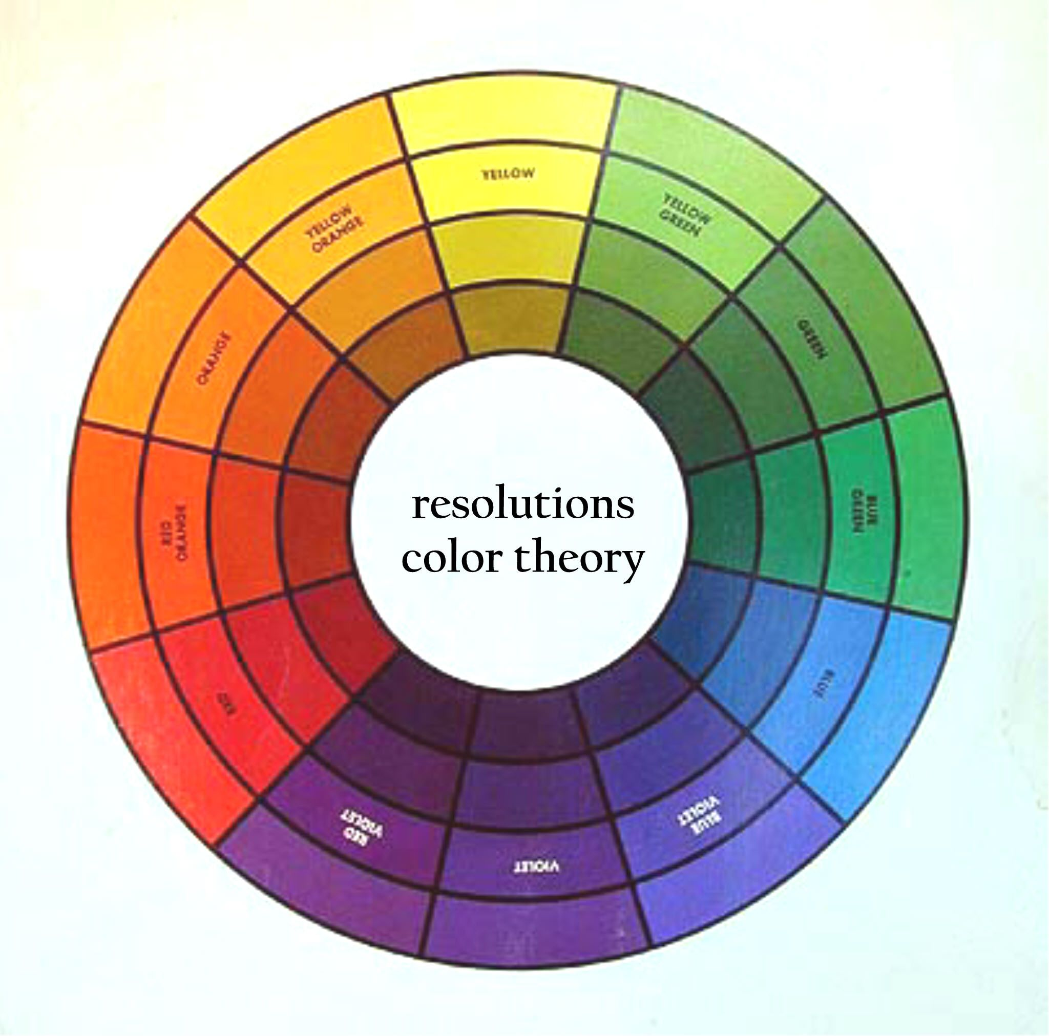 What Is Color Theory In Art How Can It Help With Your Painting Are Complementary Analogous And Triadic Schemes Harmony