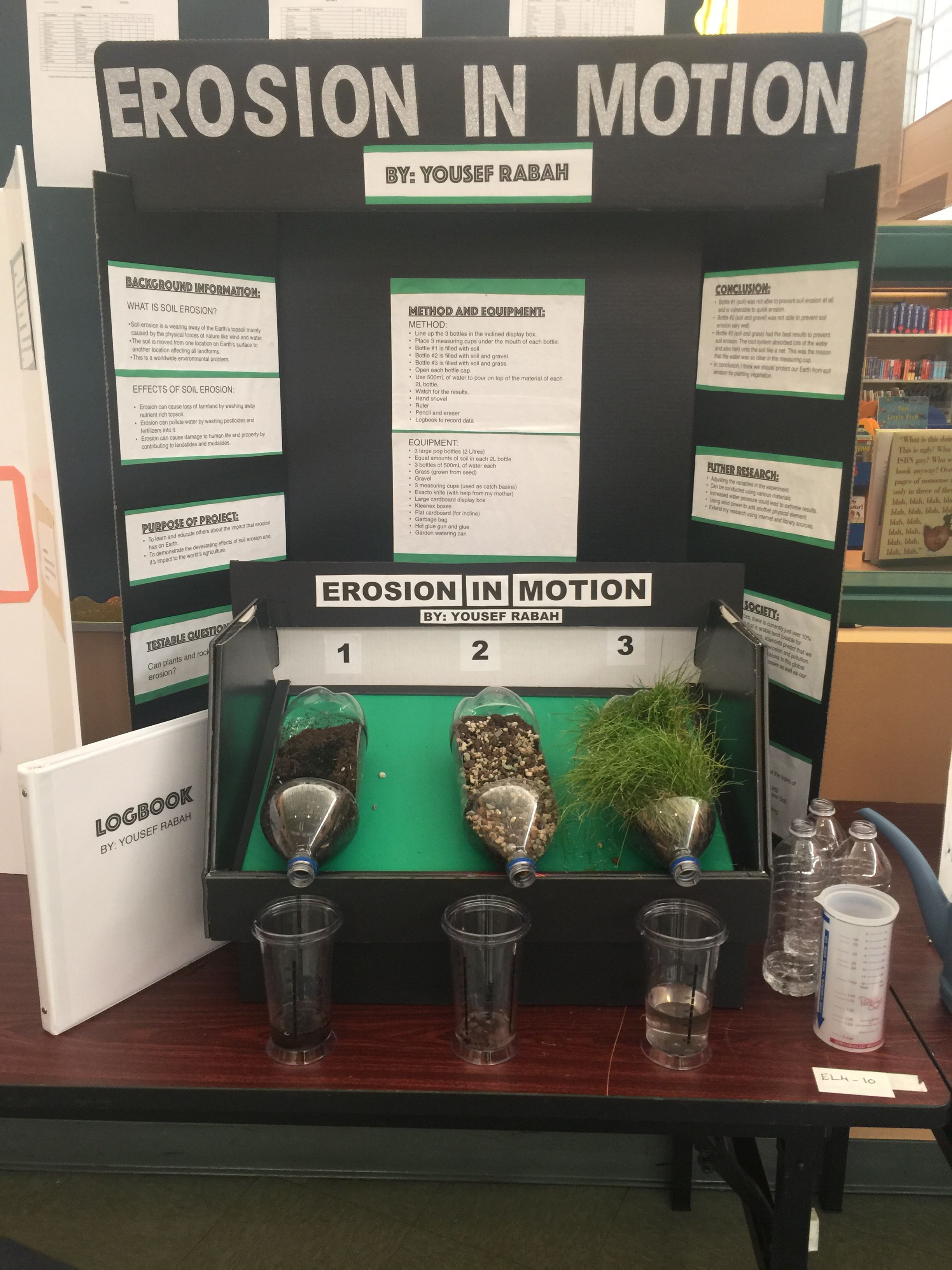 Erosion science fair project elink for Soil 4th grade science