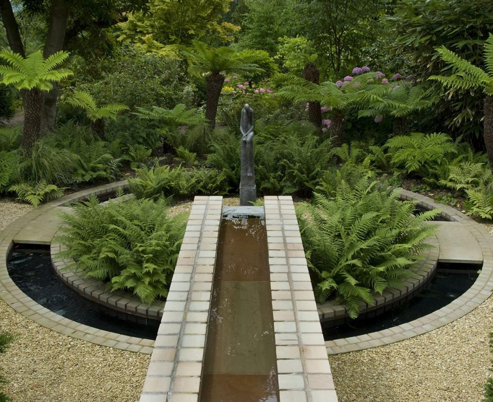Pin On Urban Garden Design