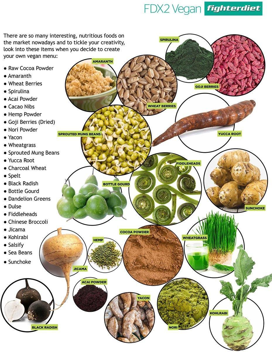 Diet plan puasa image 3