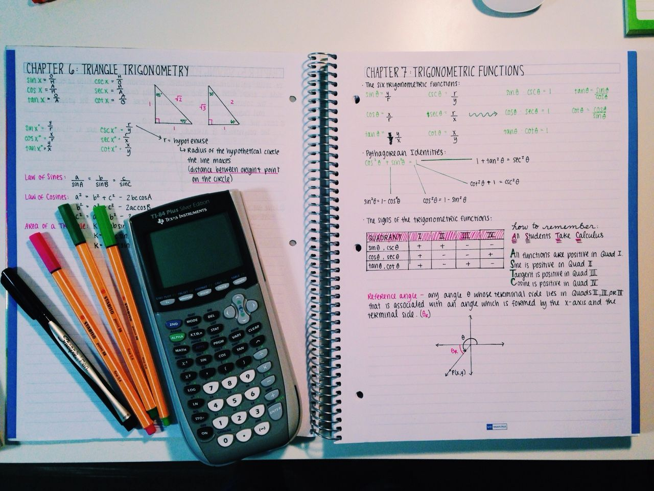 a study on trigonometry Learn an easy trick to help you solve trigonometry problems, including problems with sine, cosine and inverse trig functions at the end of this.