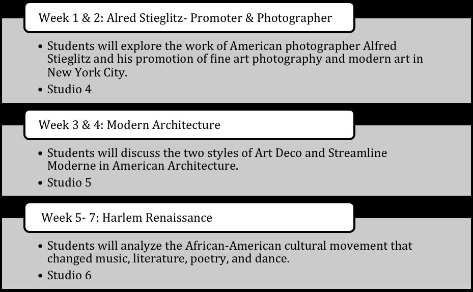 modern american literature art projects