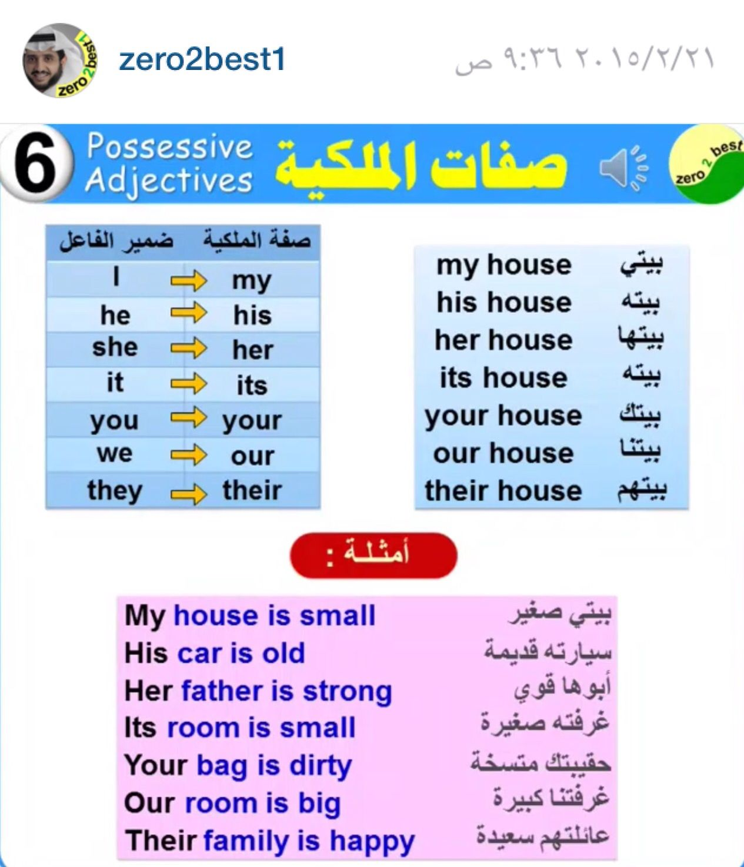 Zero 2 Best Lesson 6 English Language Learning Grammar English Language Learning English Language Teaching