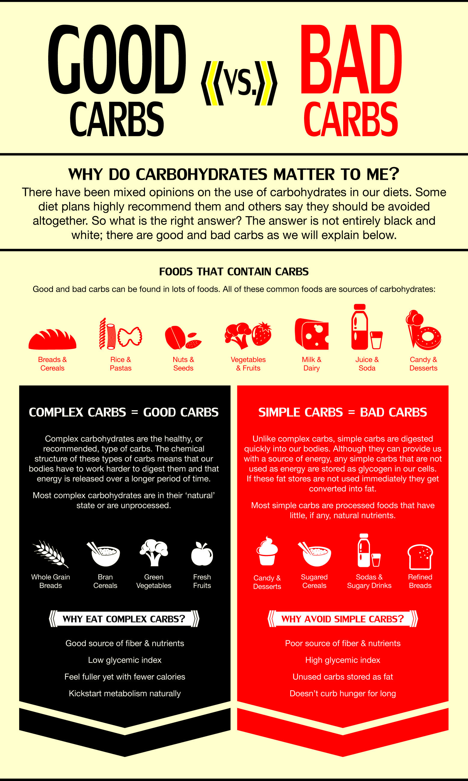 Understanding The Difference Between Good Carbs And Bad