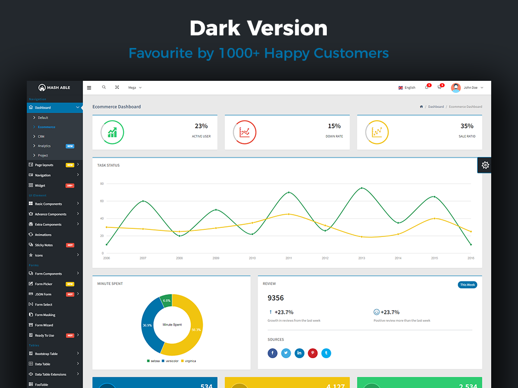 Mash Able Bootstrap 4 Admin Template 65324 Data table